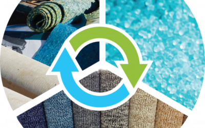 Carpet Recycling – all you need to know